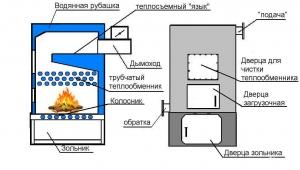 Промышленный котел АКТВ-100